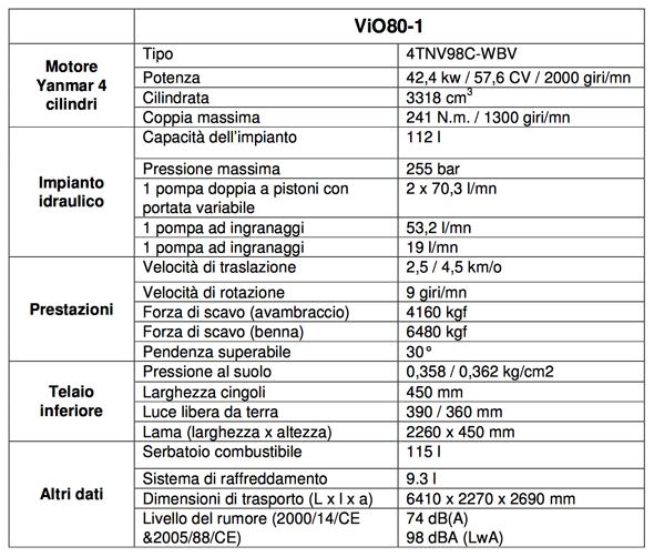 Yanmar ViO80-1 tabella